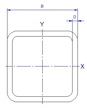 Vierkante buisprofiel
